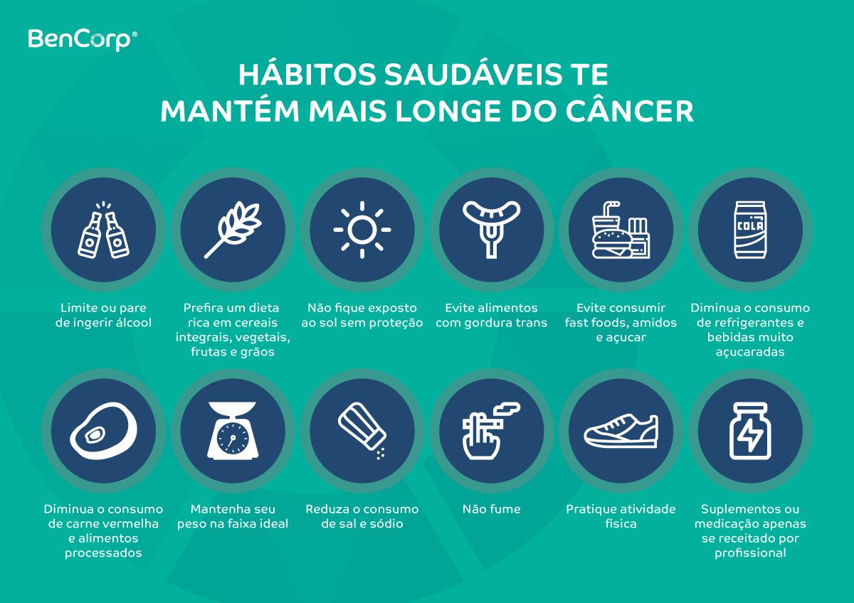 Hábitos saudáveis te mantém mais longe do câncer | BenCorp